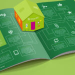 19+ 3D Pop-Up Brochure Designs   Free & Premium Templates with regard to Pop Up Brochure Template